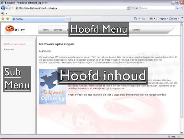 Voorbeeld van de indeling voor een FastView-website